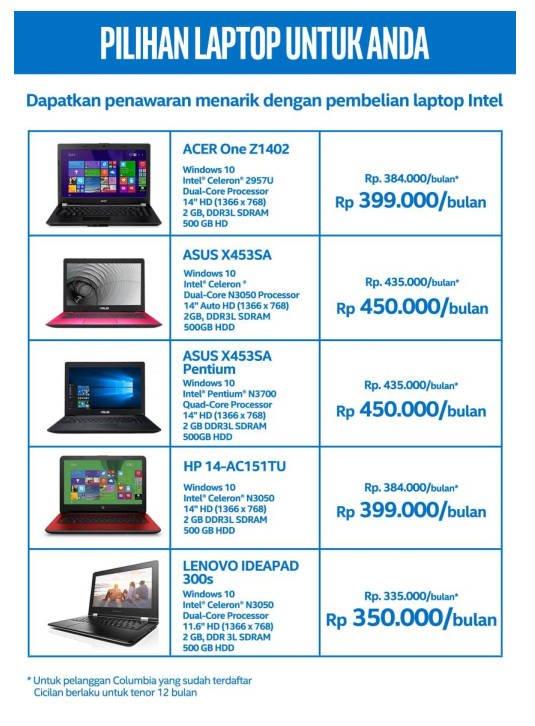 daftar PC