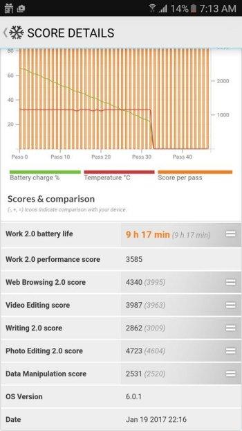 Samsung Galaxy J7 Prime Battery Test (1)