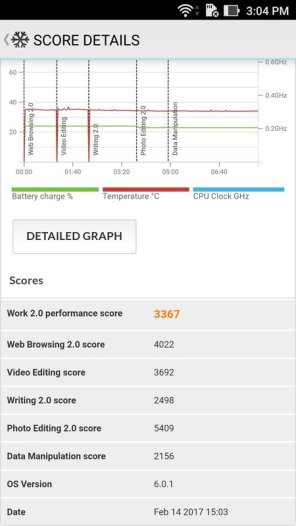 Asus ZenFone 3 Max ZC553KL PC Mark (2)