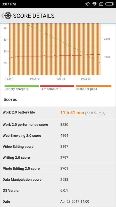 Xiaomi Redmi 4A PCMark Battery Test (1)