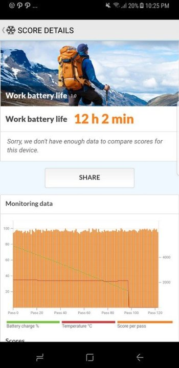 Galaxy S8+ Battery Test (2)