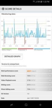 Galaxy S8+ PC Mark (2)