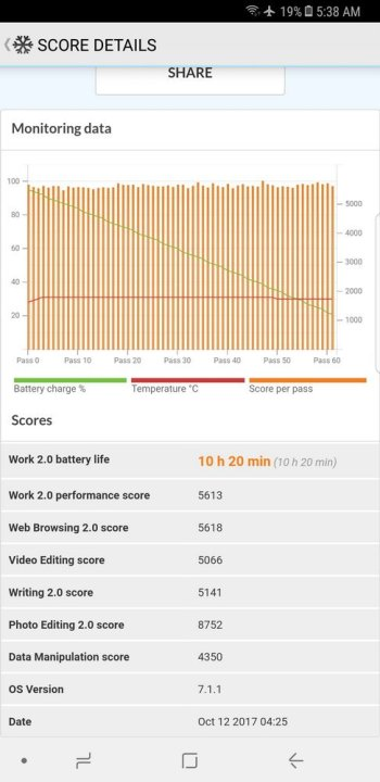 Galaxy Note8 Battery Test (1)