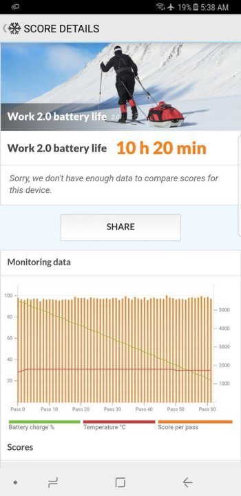 Galaxy Note8 Battery Test (2)