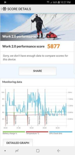Galaxy Note8 PCMark (2)
