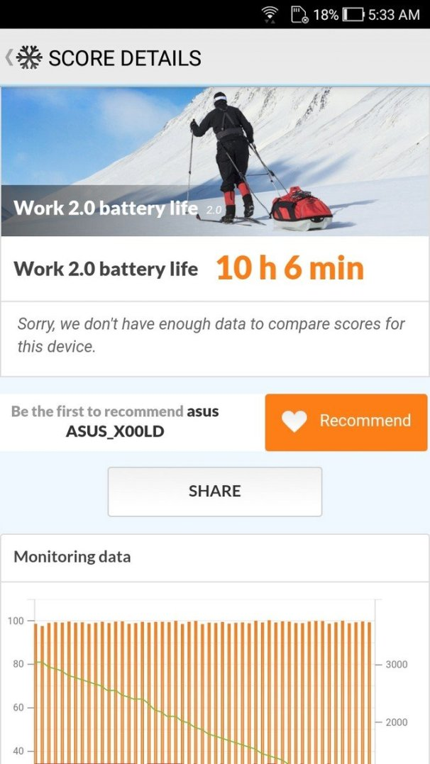 Asus ZenFone 4 Selfie PCMark battery test (1)