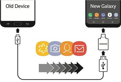 Panduan] 16 Tip & Trik Samsung Galaxy Note8 yang Wajib Anda