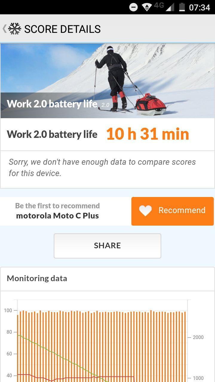Review Motorola Moto C Plus, Smartphone 1 Jutaan dengan