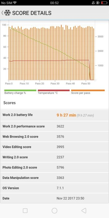 Oppo F5 PCMark Battery Test (2)