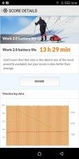 Infinix Hot S3 PCMark battery Test (2)