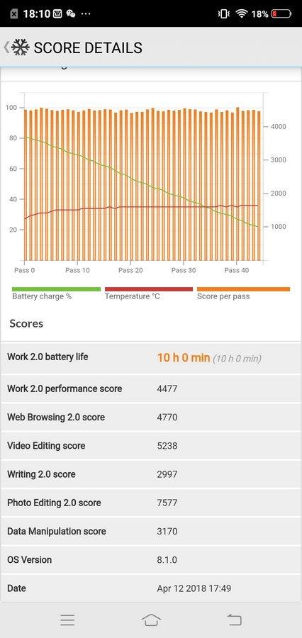 Vivo V9 Battery Test (1)