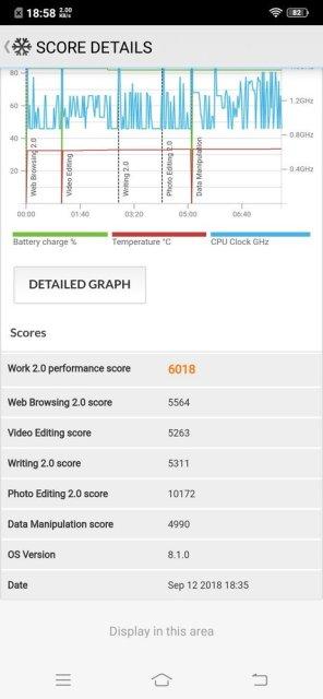 Vivo V11 Pro UI PCMark (2)