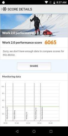 ZenFone Max Pro M1 6 GB PC Mark (1)