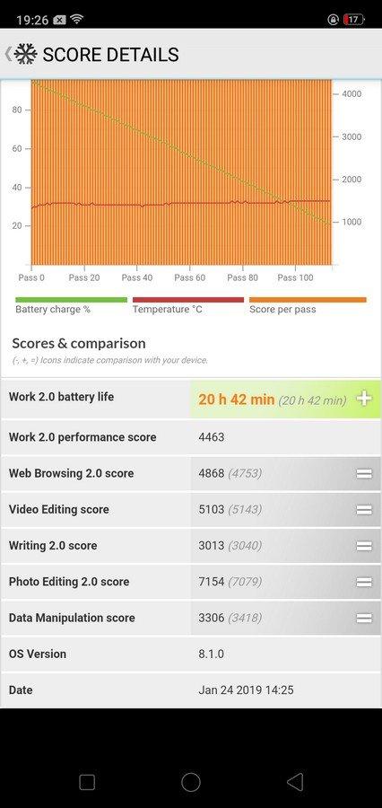 OPPO A7 PCMark Battery Test (1)