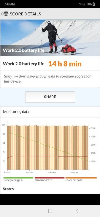 Samsung Galaxy M20 Battery Test (2)