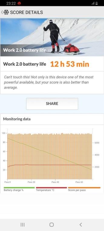 Galaxy A80 Baterai Test (1)
