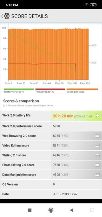 Redmi 7 Battery Test (1)