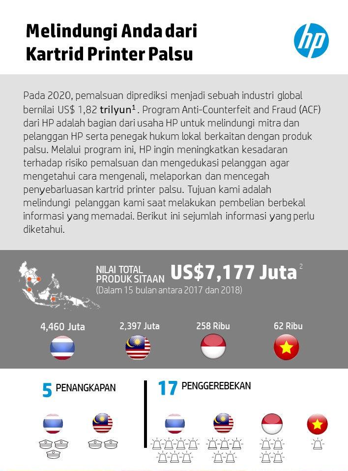 HP Memerangi Tinta & Toner Palsu di Asia Tenggara dengan Program ACF 16 HP, hp deskjet, hp laserjet, kartrid printer asli, printer HP
