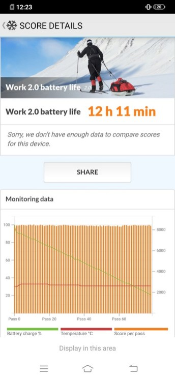 Vivo S1 Battery Test (2)
