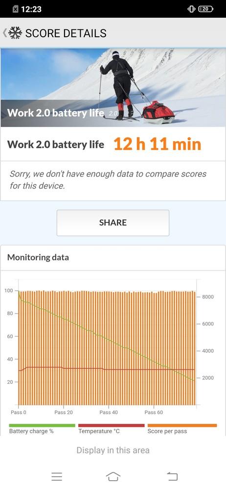 Vivo S1 Battery Test (2)