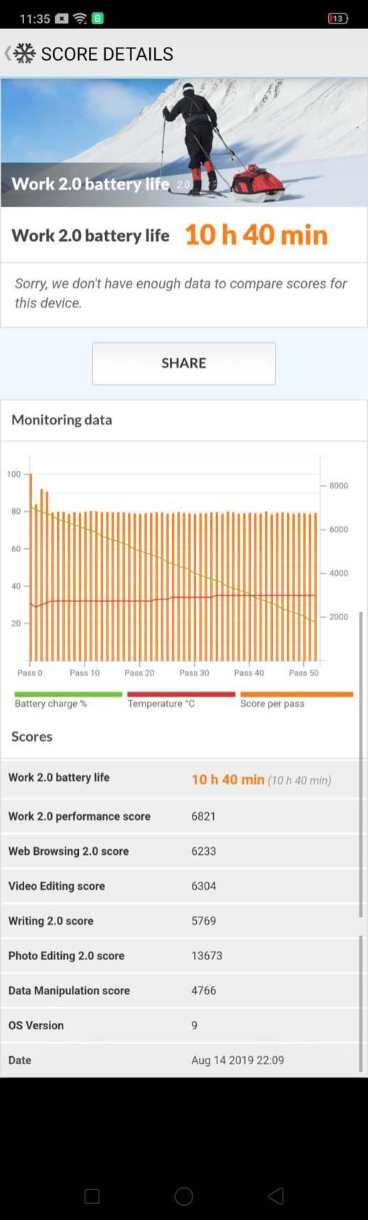 benchmark PCMark OPPO K3