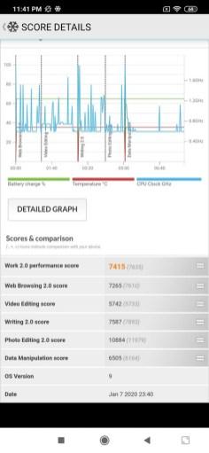 Xiaomi Mi Note 10 Pro PC Mark (1)