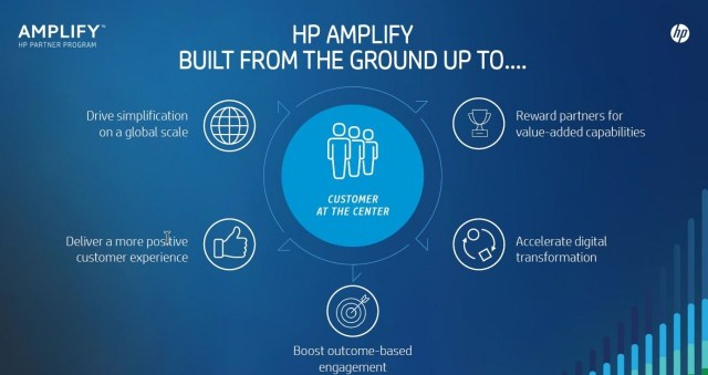 HP Amplify 1