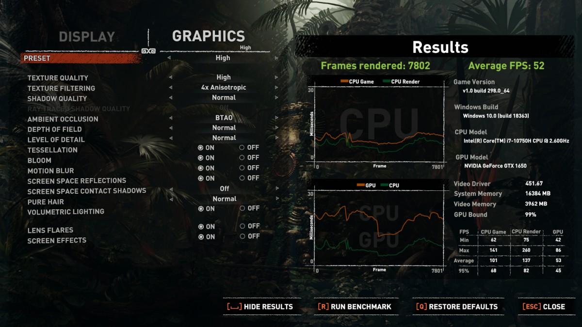 Shadow of the Tomb Raider Lenovo IdeaPad Gaming 3i
