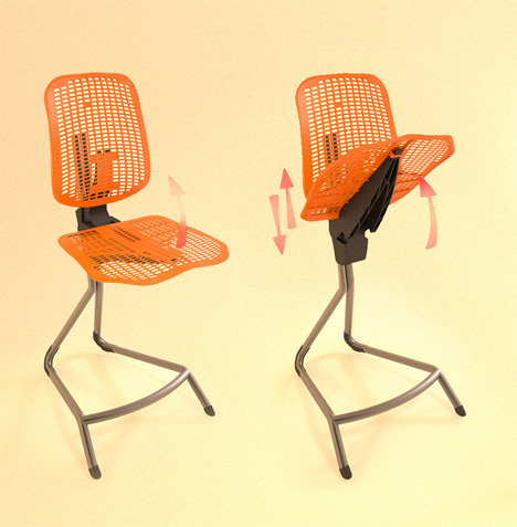 https://i1.wp.com/www.yankodesign.com/images/design_news/2008/06/19/perch4.jpg