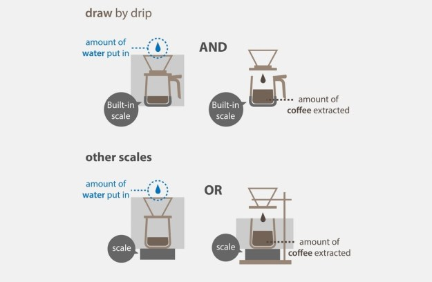 drawbydrip_coffee_server_06 Make Coffee with Metric Accuracy Design Random