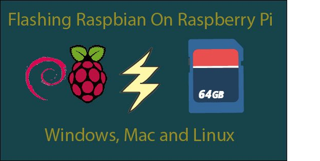 Install raspbian on SD card | Flashing OS images directly to SD card