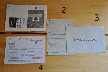 votation-suisse comment ca marche