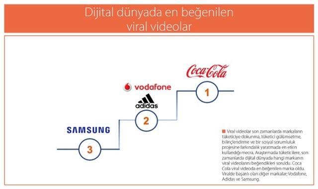 brand_age_cola
