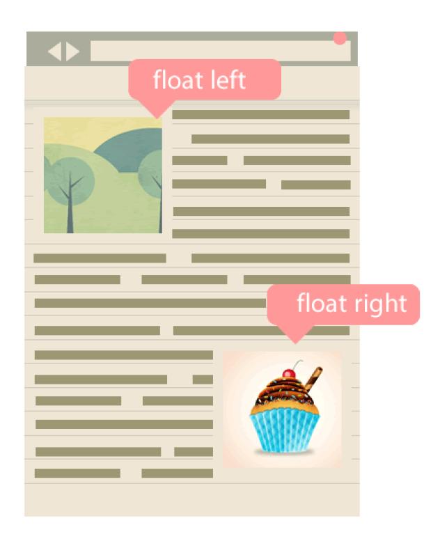 css-float2