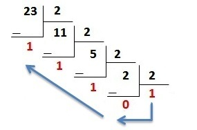 decimaltobinary_1