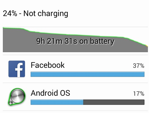 Android stop phone overheating : Facebook using abnormal battery