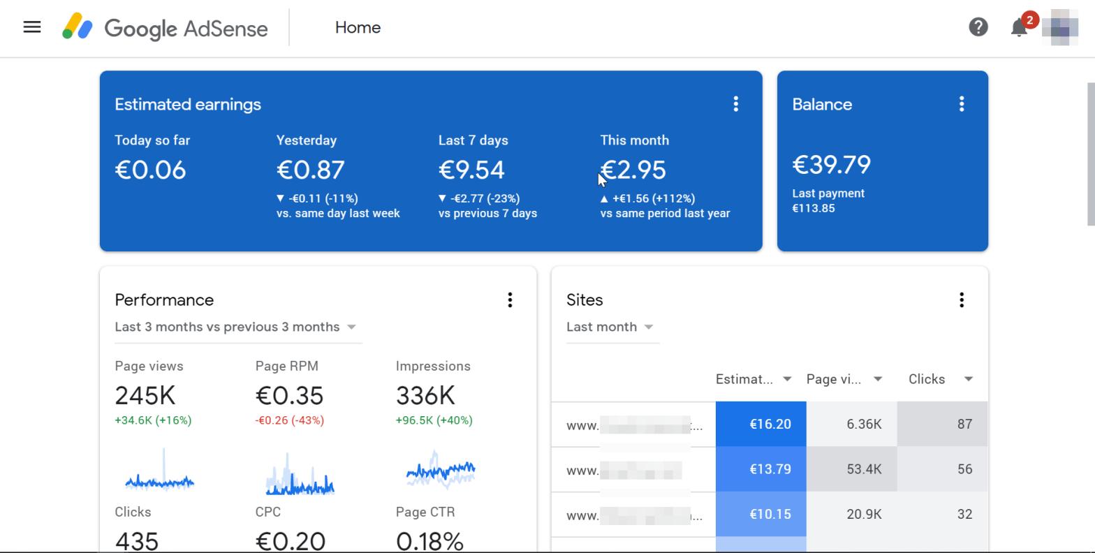How to make money through Google AdSense?