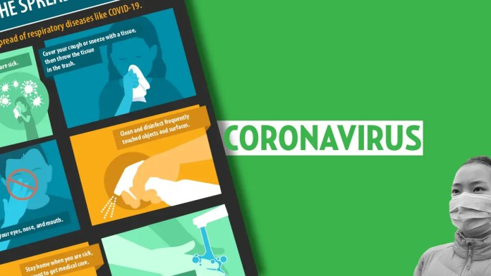 How the coronavirus spreads from person-to-person and when it happens » Your Content
