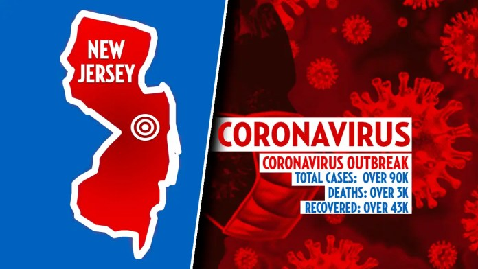 First case of coronavirus confirmed in New Jersey, warning of 'community-outbreak' » Your Content