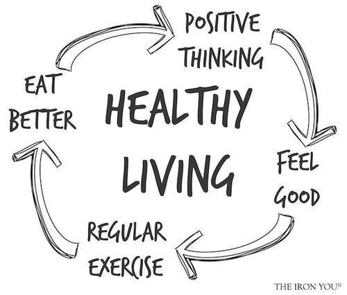 healthy leaving