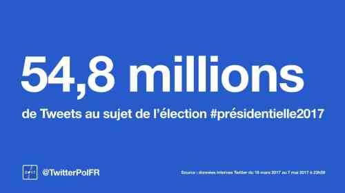 twitter présidentielle 1