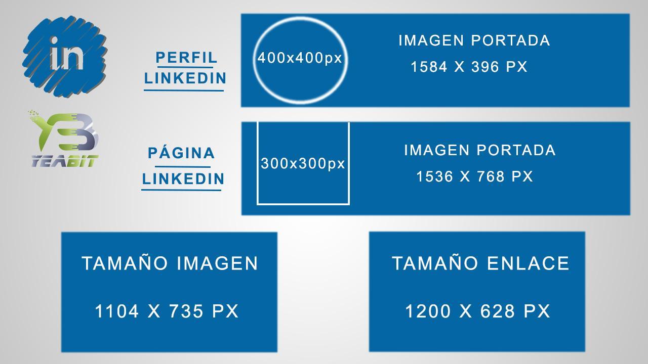 tamaño foto perfil linkedin