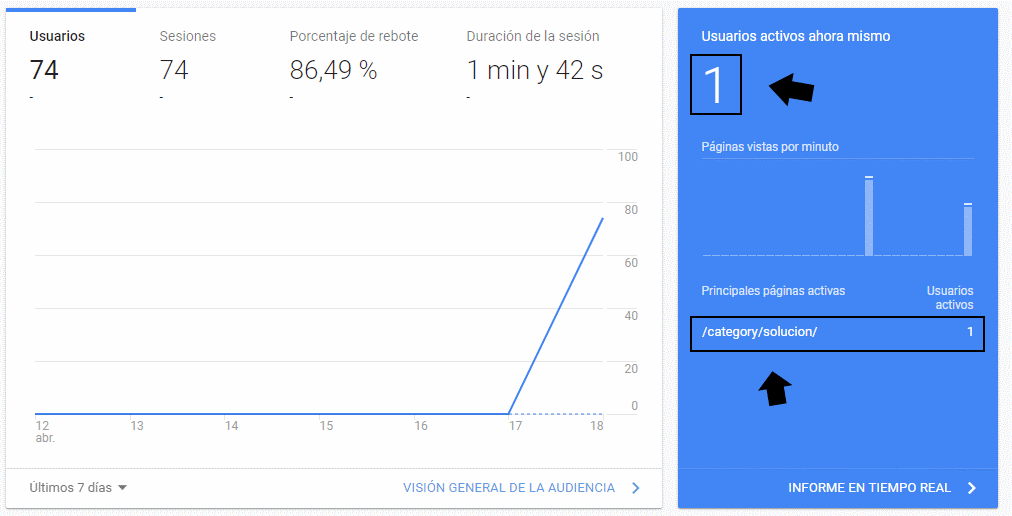 implementar google analytics en wordpress