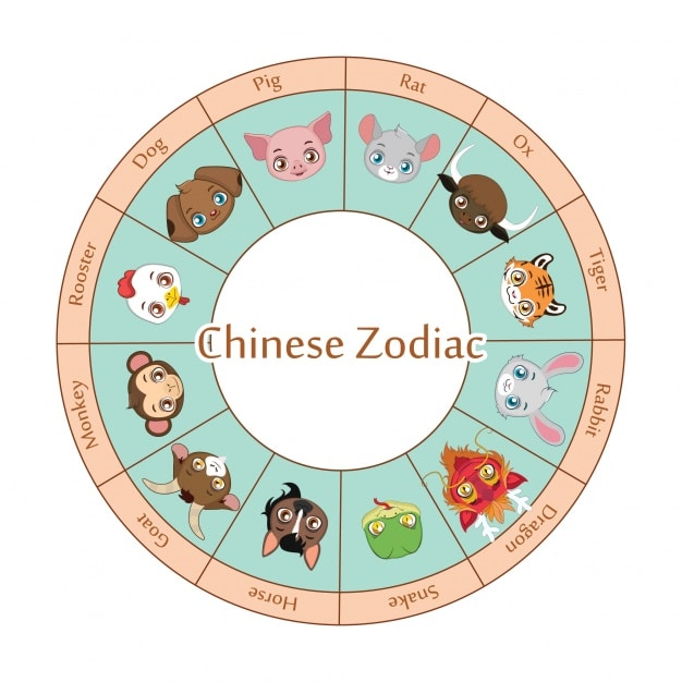 chinese horoscope 2018 wrote by our feng shui master. Black Bedroom Furniture Sets. Home Design Ideas