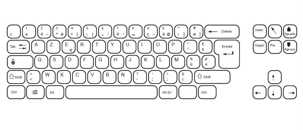 Comment nettoyer son clavier d'ordinateur ?