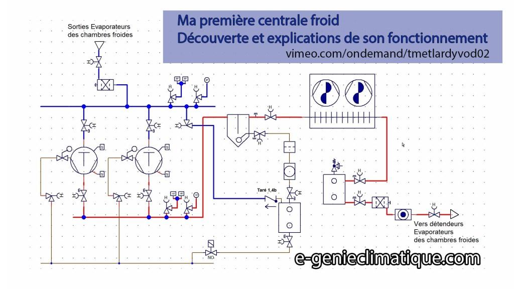 Quel est un compresseur electrique ?