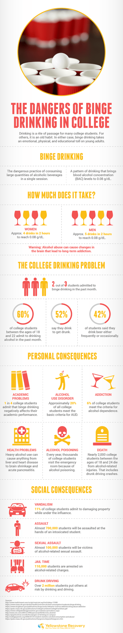 The Dangers of Binge Drinking in College Infographic