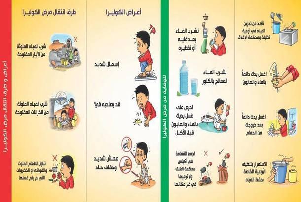 الكوليرا و اعراضها و سببها و علاجها
