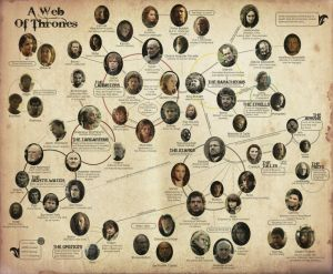 arbol genealogico SOIAF