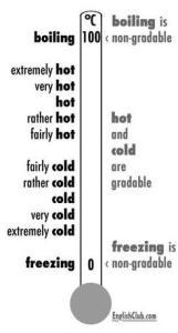hot cold adjetivos graduables y no graduables
